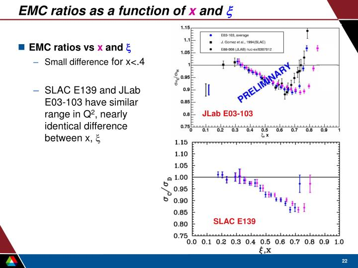 EMC ratios as a function of