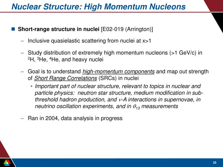 Nuclear Structure: High Momentum Nucleons