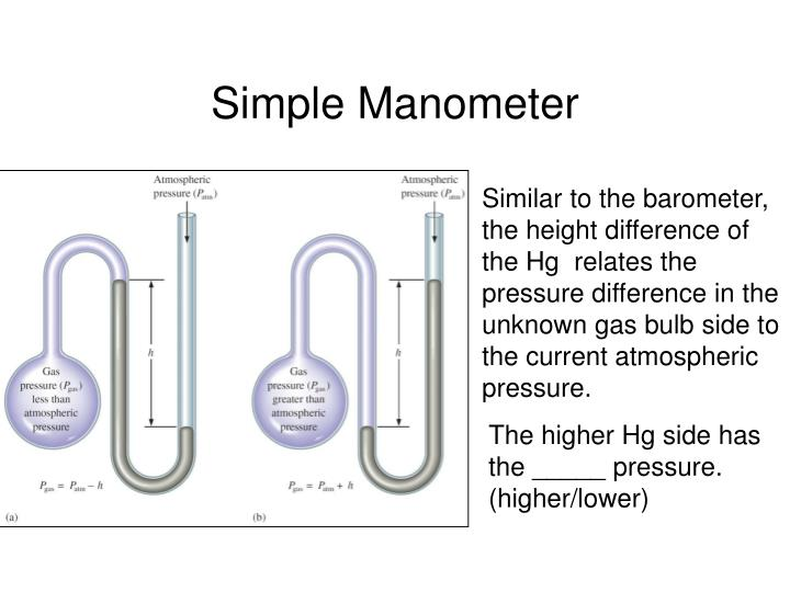 Simple Manometer
