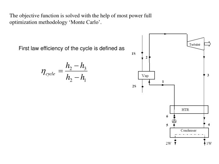 The objective function is solved with the help of most power full