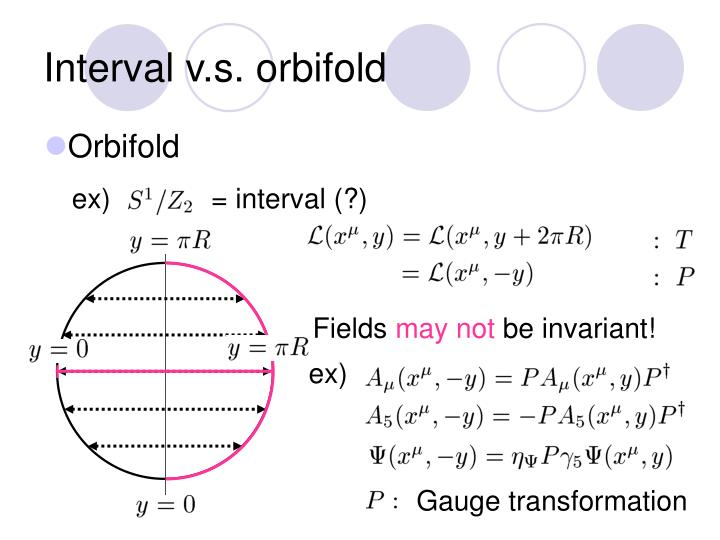 Interval v.s. orbifold
