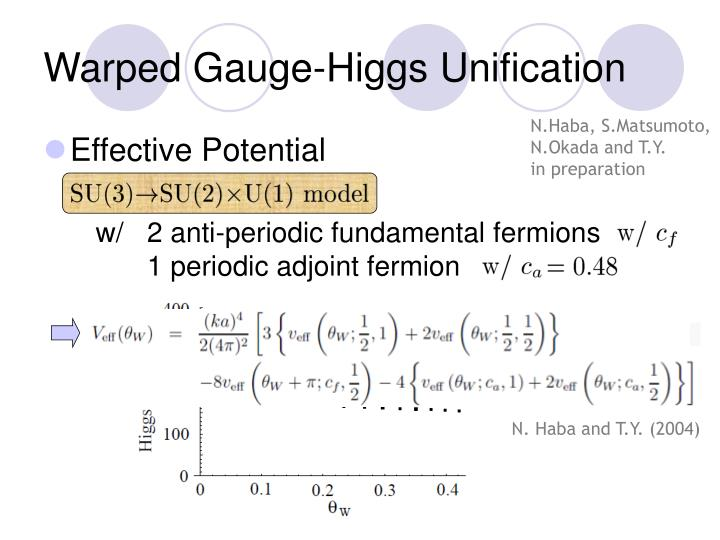 Warped Gauge-Higgs Unification
