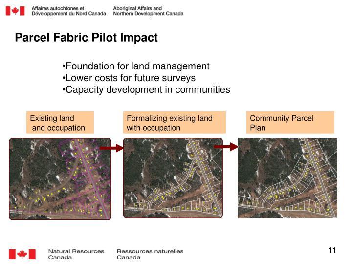 Parcel Fabric Pilot Impact