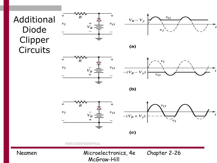Additional Diode Clipper Circuits