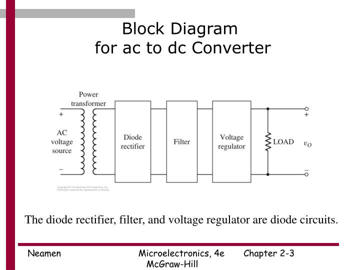 Block diagram for ac to dc converter