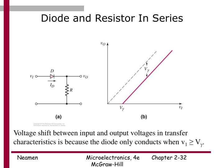 Diode and Resistor In Series