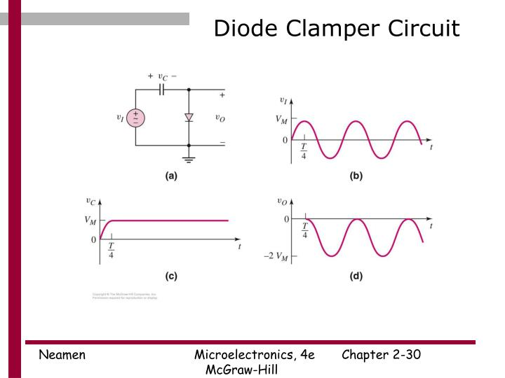 Diode Clamper Circuit