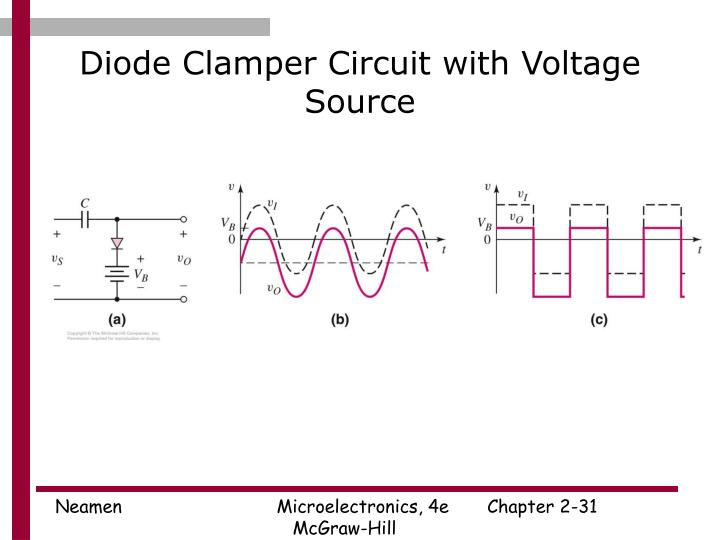 Diode Clamper Circuit with Voltage Source
