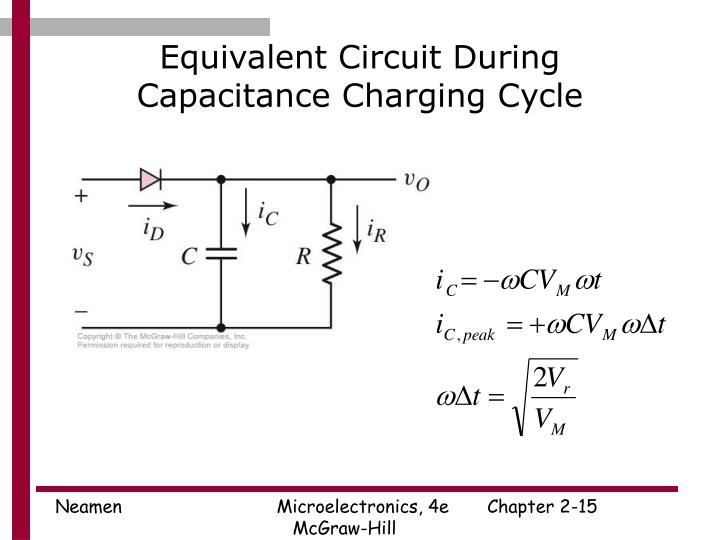 Equivalent Circuit During Capacitance Charging Cycle