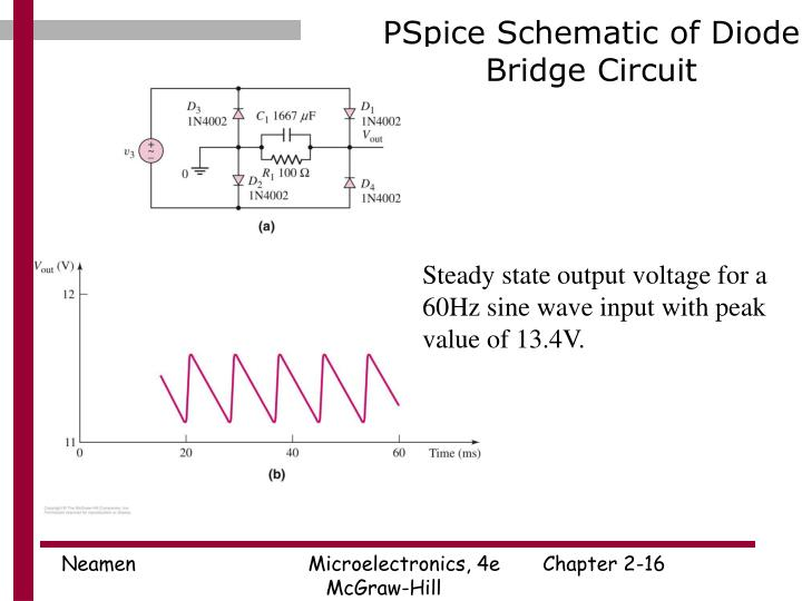 PSpice Schematic of Diode Bridge Circuit