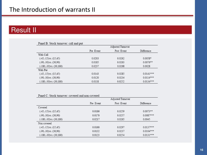 The Introduction of warrants II