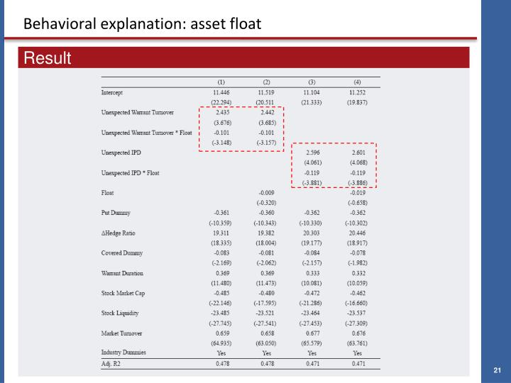 Behavioral explanation: asset float