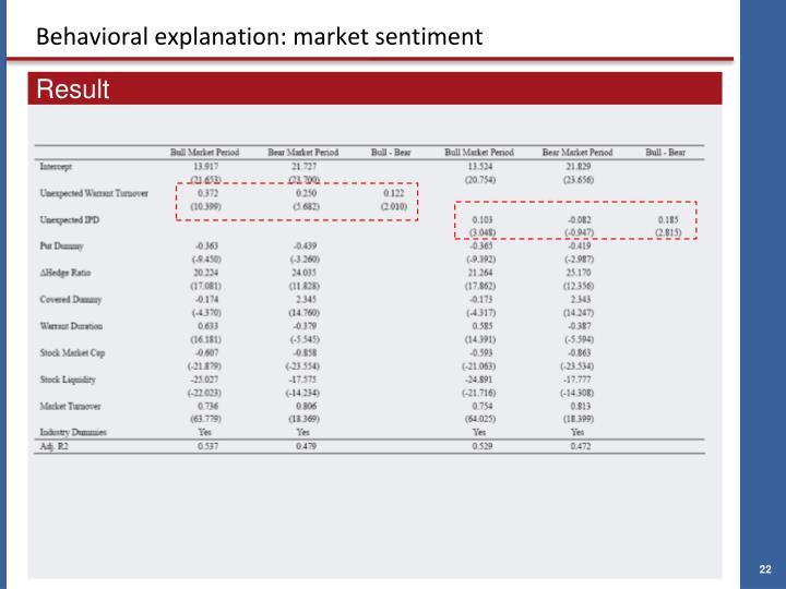 Behavioral explanation: market sentiment