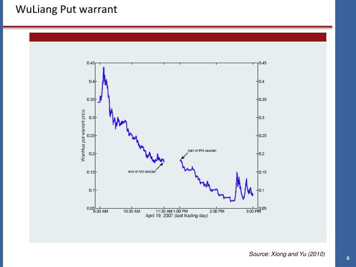 WuLiang Put warrant