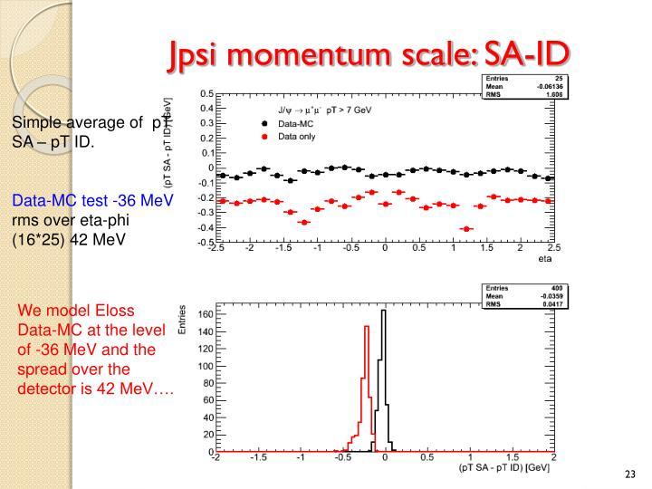 Jpsi momentum scale: SA-ID