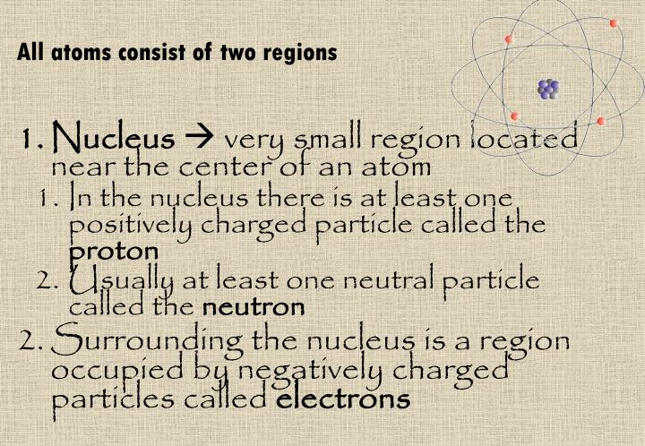 All atoms consist of two regions
