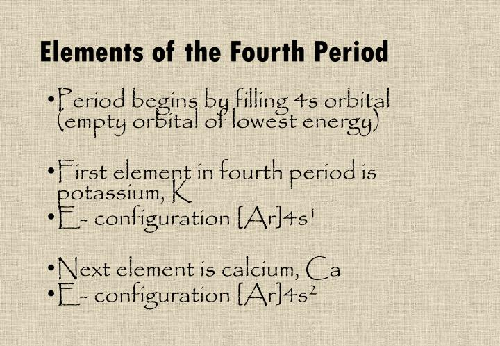 Elements of the Fourth Period