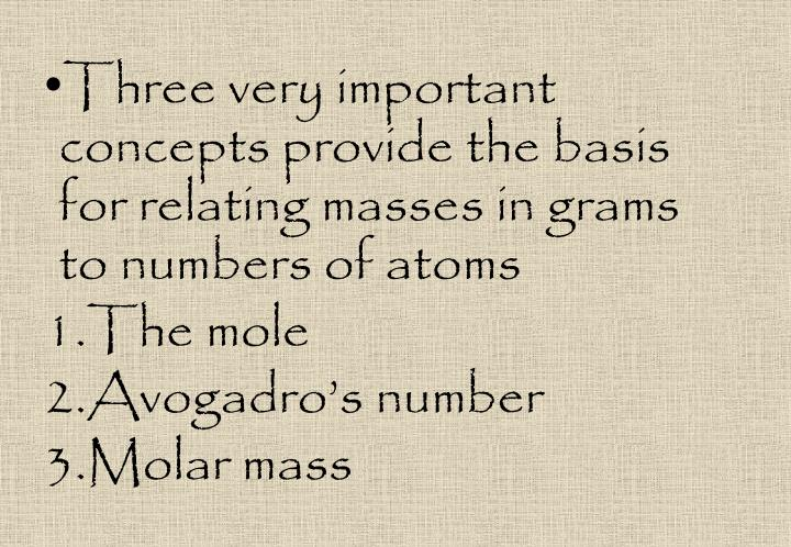 Three very important concepts provide the basis for relating masses in grams to numbers of atoms