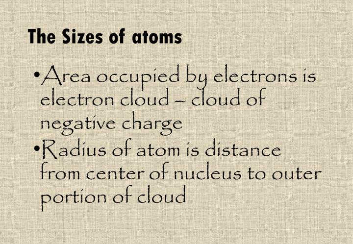 The Sizes of atoms
