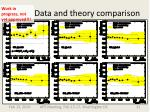 data and theory comparison