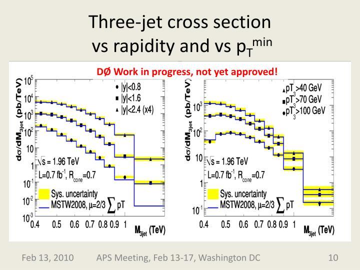 Three-jet cross section