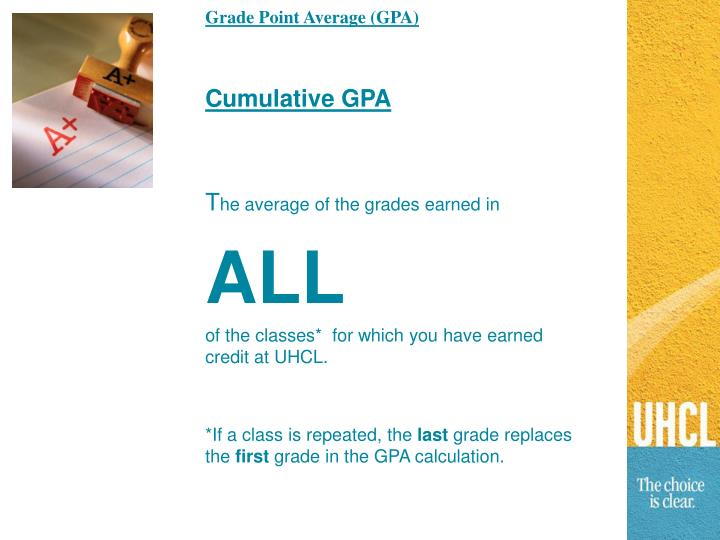 Grade Point Average (GPA)