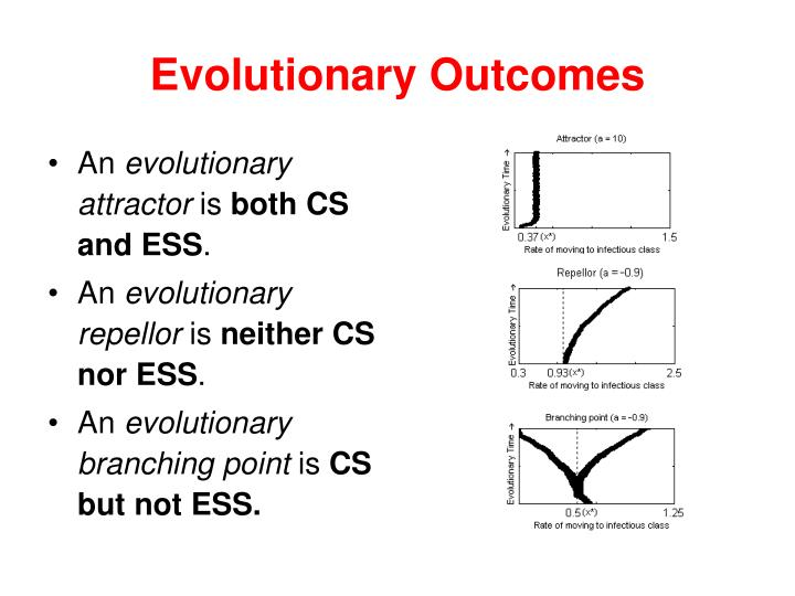 Evolutionary Outcomes
