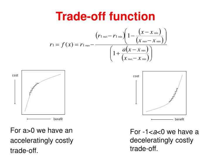 Trade-off function