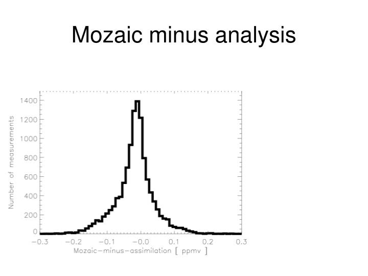 Mozaic minus analysis