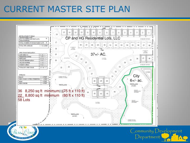 CURRENT MASTER SITE PLAN