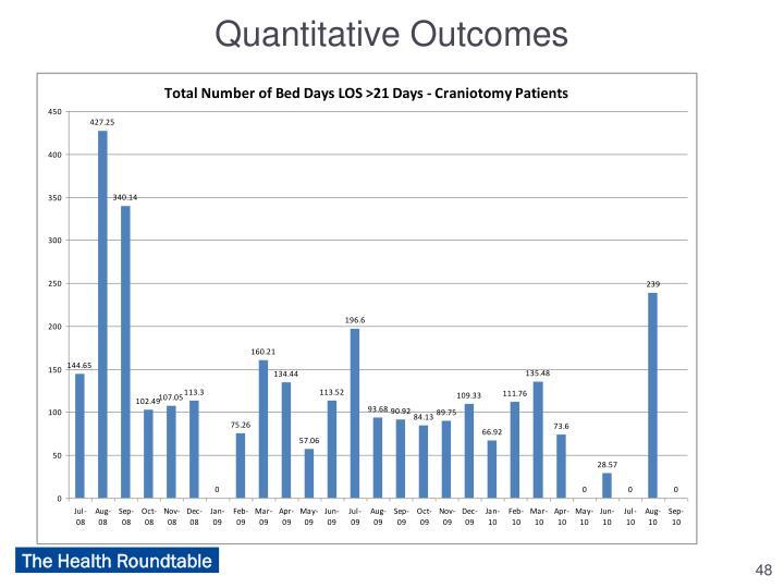 Quantitative Outcomes