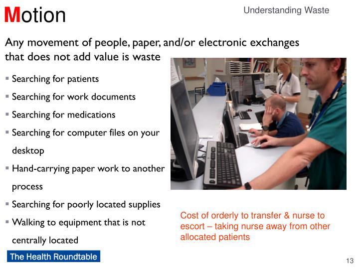 Understanding Waste