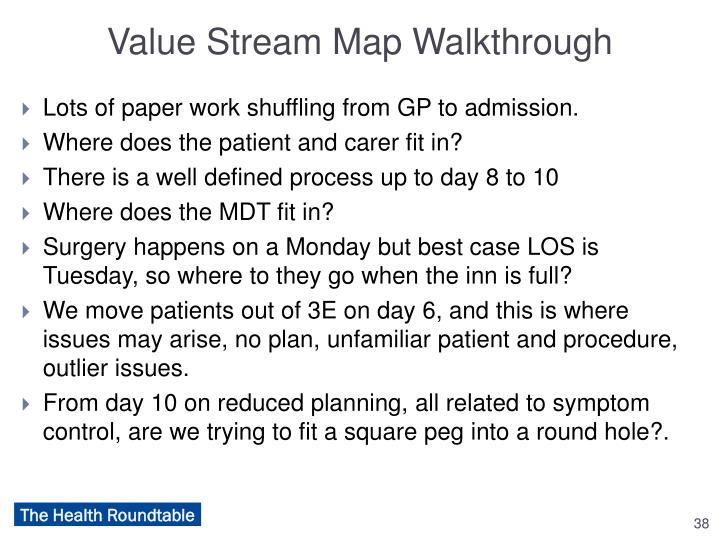 Value Stream Map Walkthrough