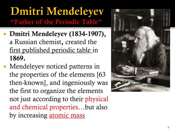 Dmitri Mendeleyev