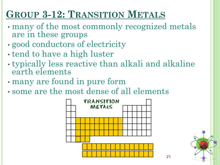 Group 3-12: Transition Metals