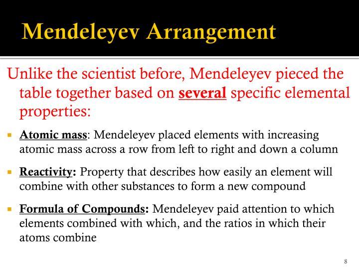 Mendeleyev Arrangement