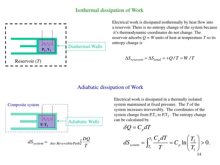 Isothermal dissipation of Work
