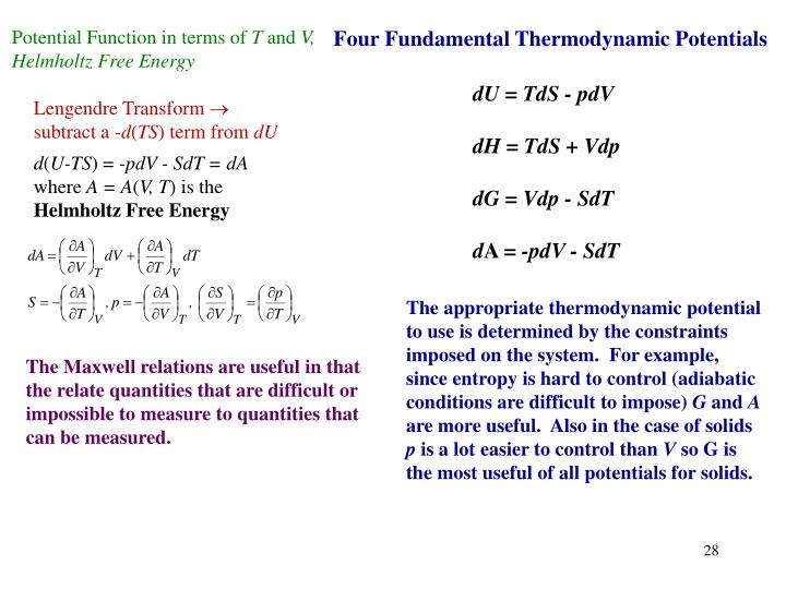 Four Fundamental Thermodynamic Potentials