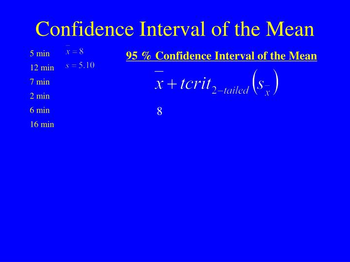 Confidence interval of the mean1