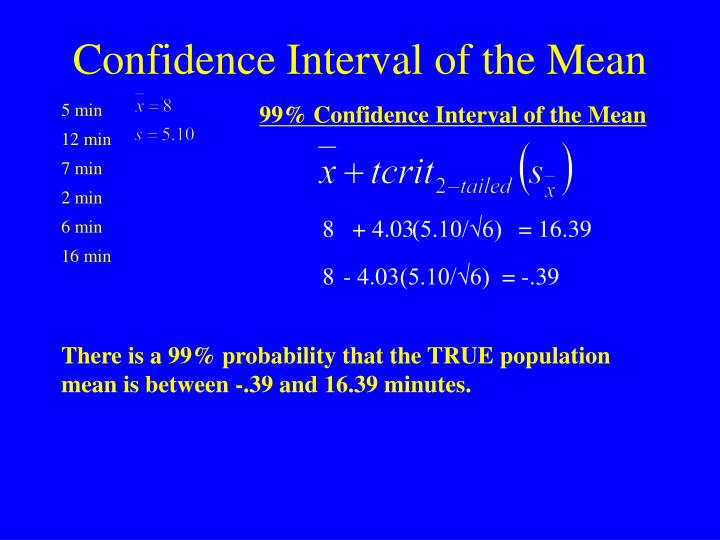 99% Confidence Interval of the Mean