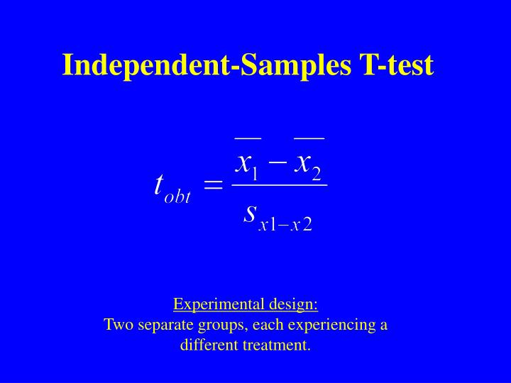 Independent-Samples T-test