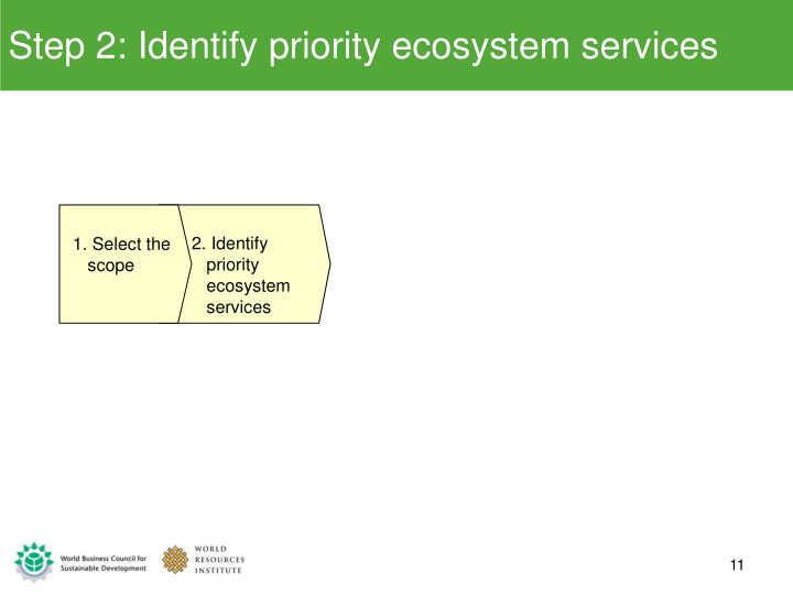 Step 2: Identify priority ecosystem services