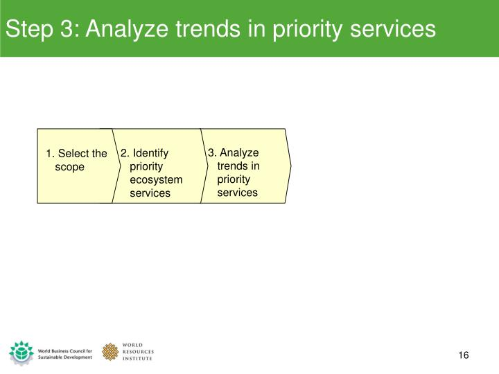 Step 3: Analyze trends in priority services