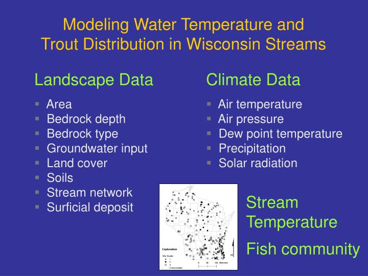 Modeling Water Temperature and