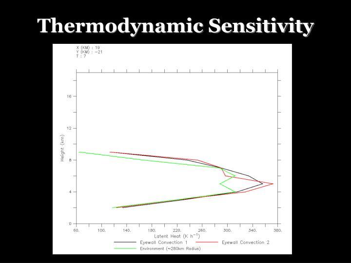 Thermodynamic Sensitivity