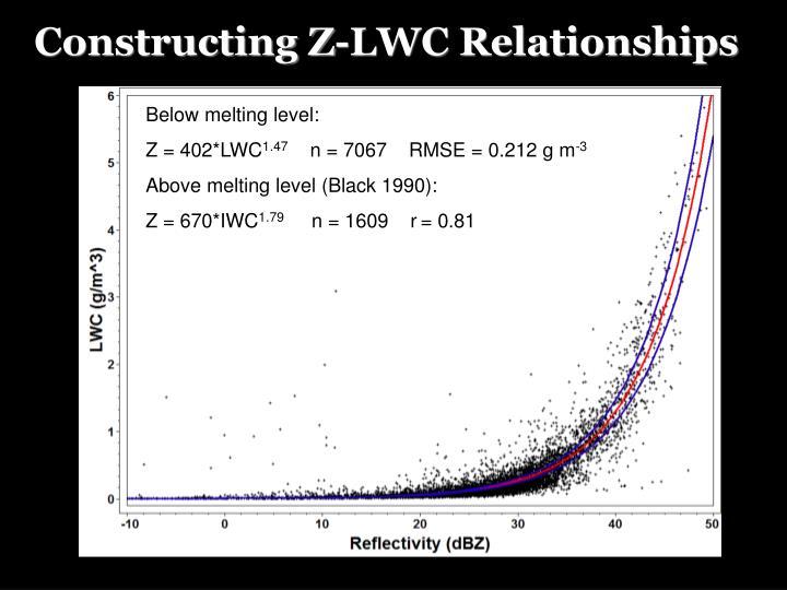 Below melting level: