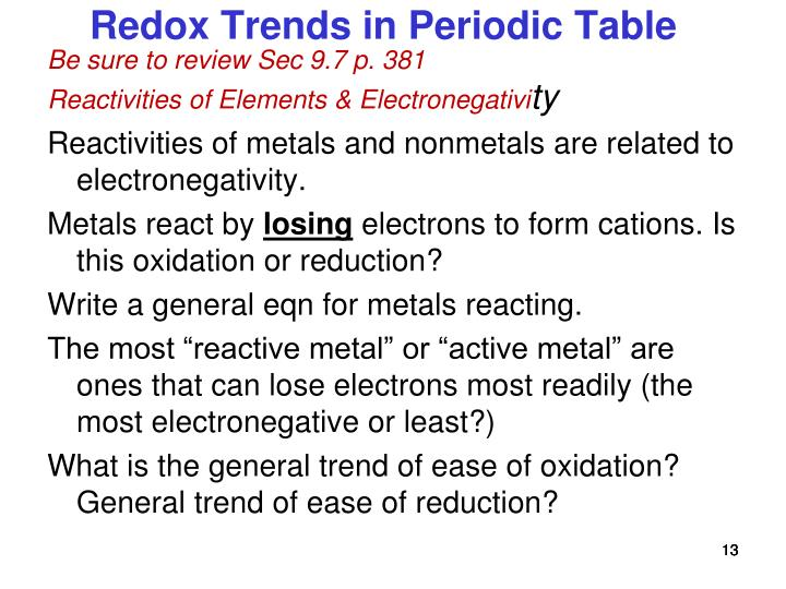 Redox Trends in Periodic Table
