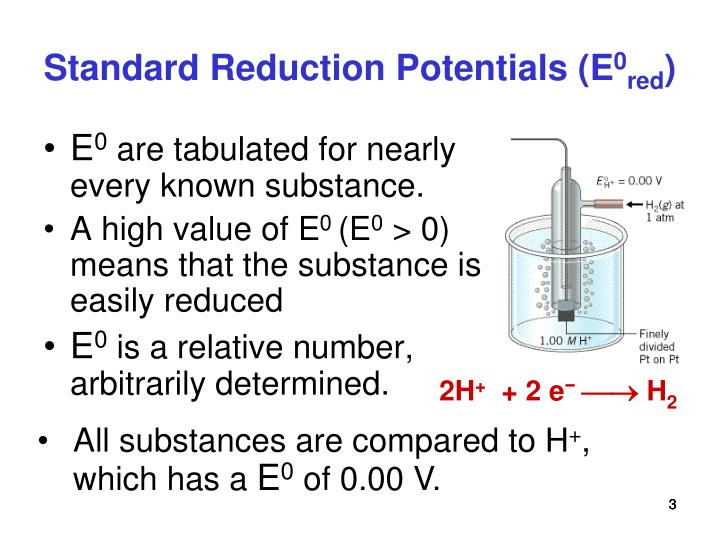 Standard reduction potentials e 0 red