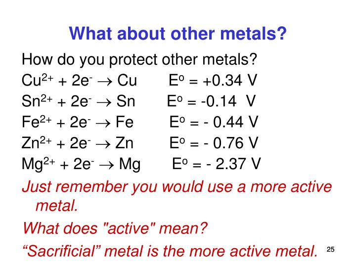 What about other metals?