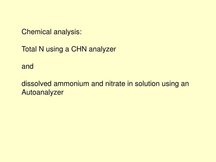Chemical analysis: